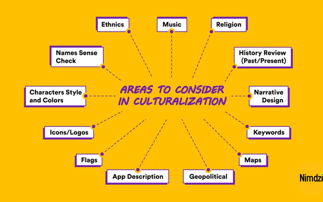 Culturalization Meaning – What Should You Know about the Facts